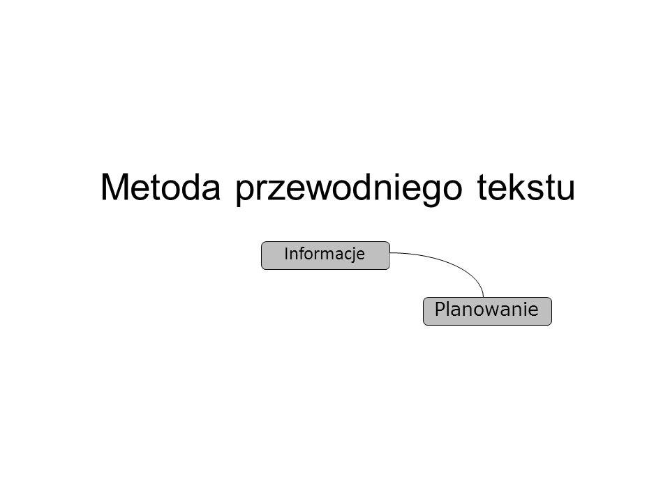 Informacje Planowanie Metoda przewodniego tekstu