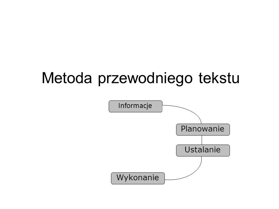 Informacje Planowanie Ustalanie Wykonanie Metoda przewodniego tekstu