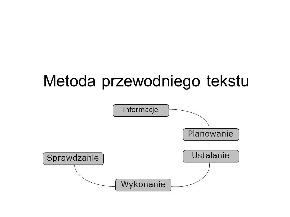 Informacje Planowanie Ustalanie Wykonanie Sprawdzanie Metoda przewodniego tekstu