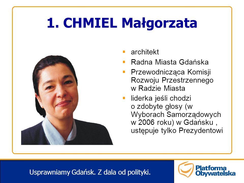 1. CHMIEL Małgorzata Usprawniamy Gdańsk. Z dala od polityki. architekt Radna Miasta Gdańska Przewodnicząca Komisji Rozwoju Przestrzennego w Radzie Mia