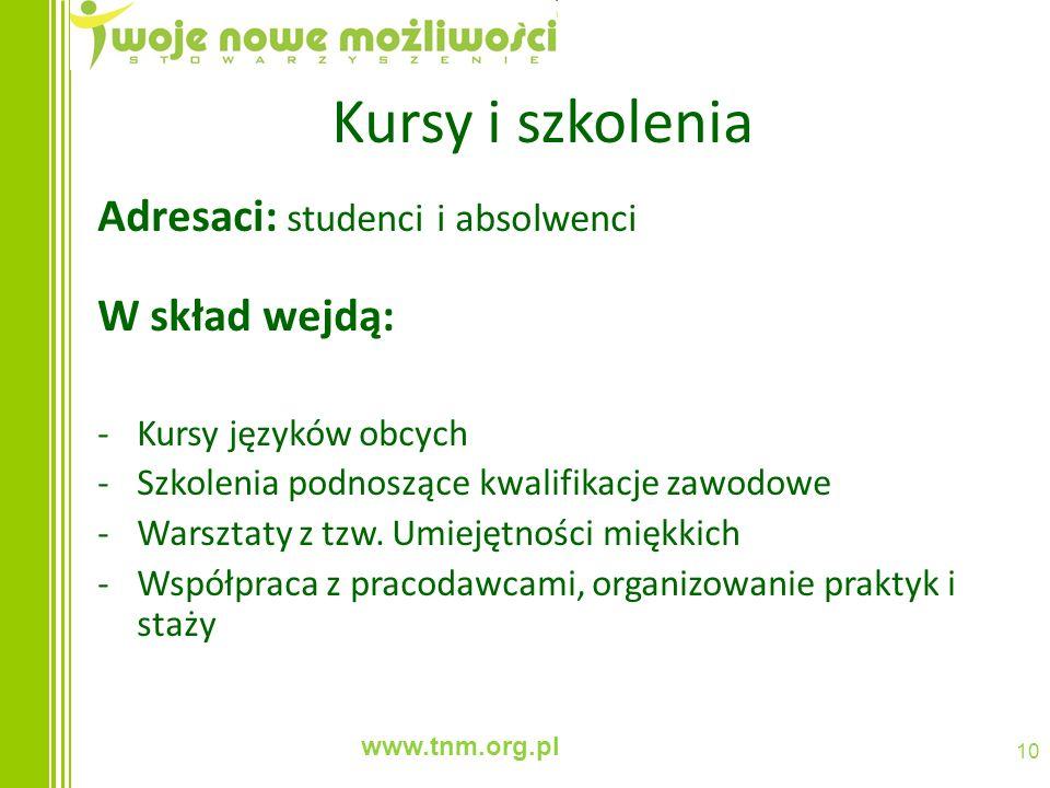 www.tnm.org.pl 10 Kursy i szkolenia Adresaci: studenci i absolwenci W skład wejdą: -Kursy języków obcych -Szkolenia podnoszące kwalifikacje zawodowe -