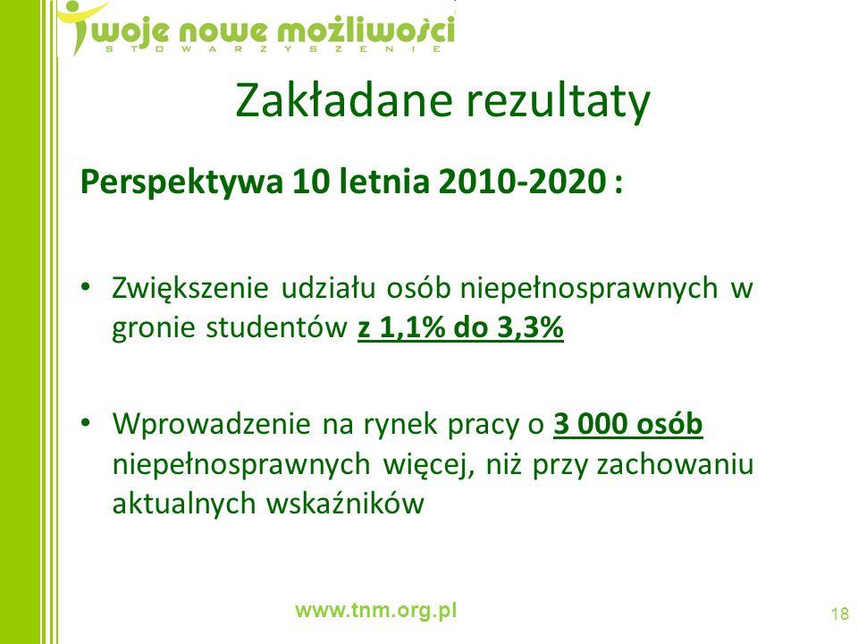 www.tnm.org.pl 18 Zakładane rezultaty Perspektywa 10 letnia 2010-2020 : Zwiększenie udziału osób niepełnosprawnych w gronie studentów z 1,1% do 3,3% W