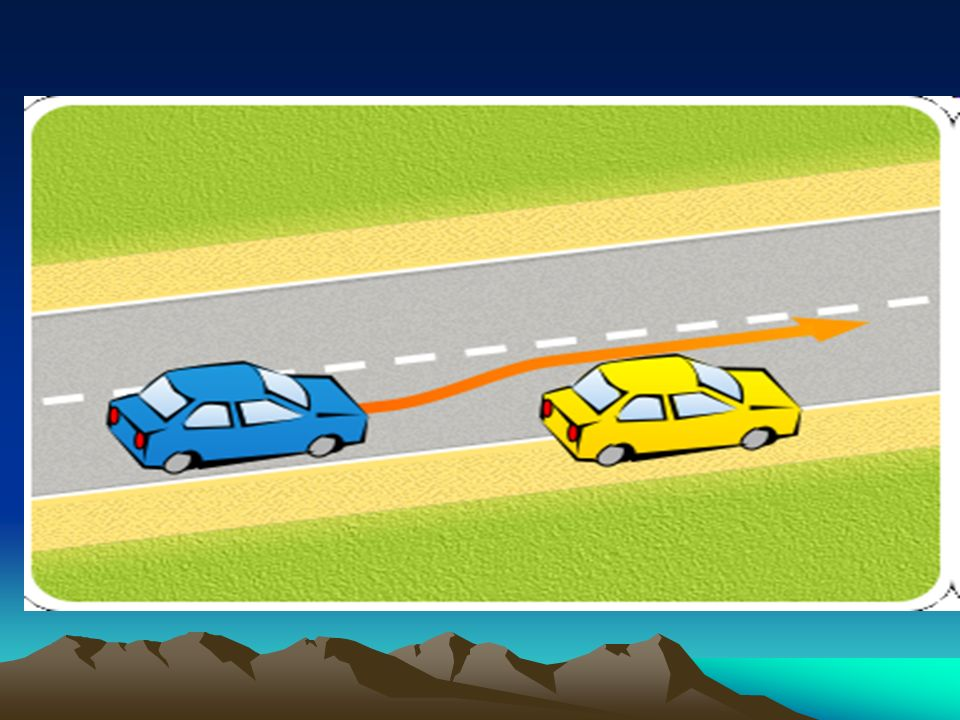 Skręt w prawo 5.Kontynuować jazdę przy prawej krawędzi 4.