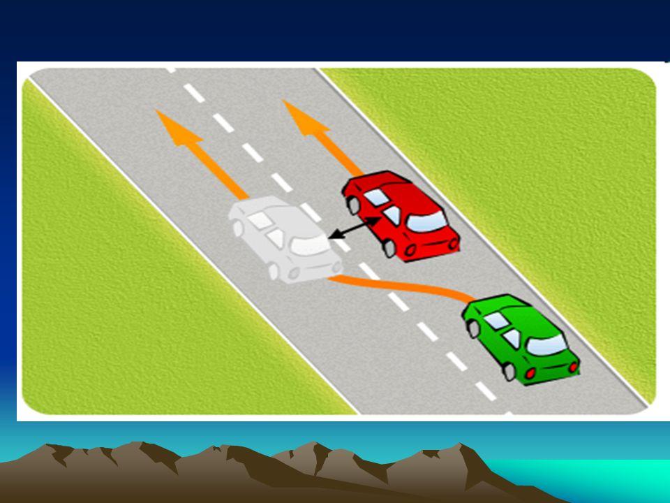 Wymijanie To przejeżdżanie obok uczestnika ruchu poruszającego się w przeciwnym kierunku.