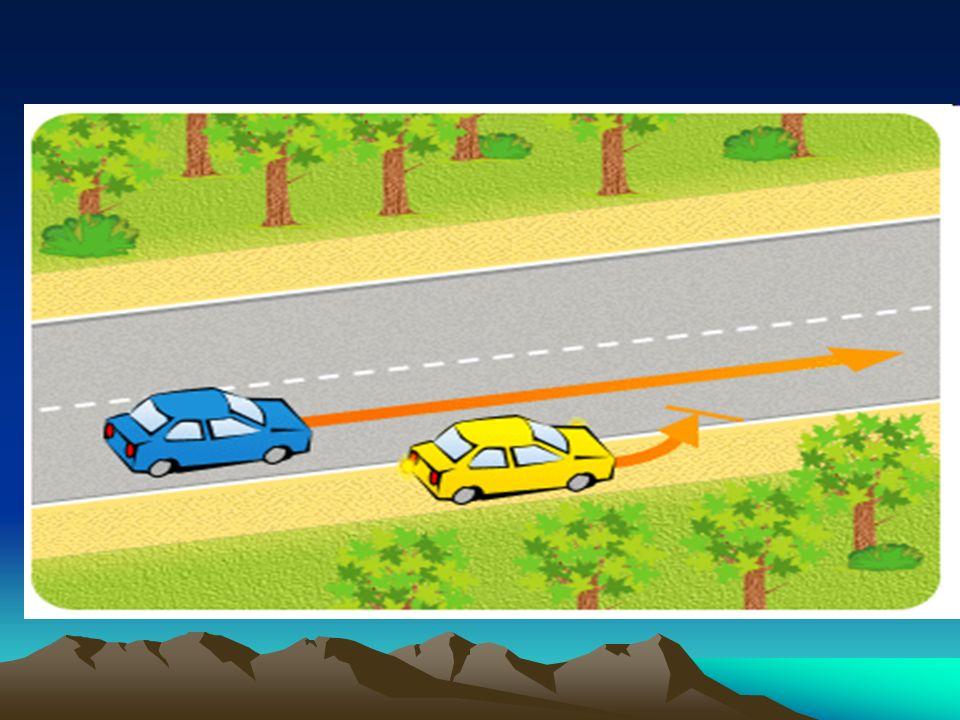 Zatrzymanie pojazdu Unieruchomienie pojazdu na czas nie dłuższy niż jedna minuta.