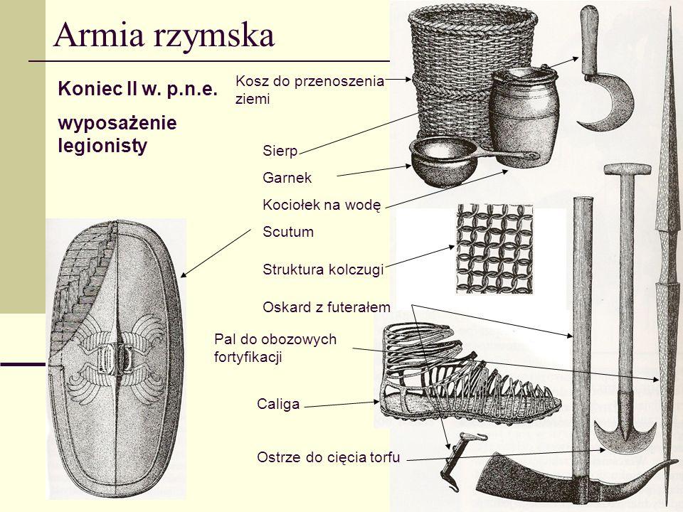 Armia rzymska Koniec II w.p.n.e.