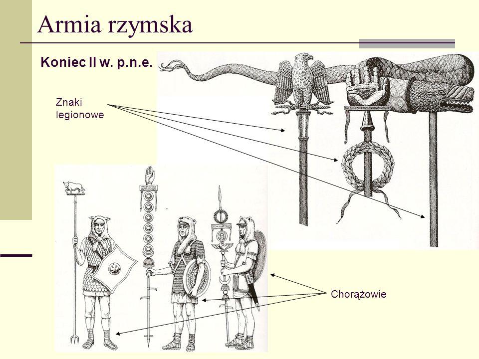 Armia rzymska Koniec II w. p.n.e. wyposażenie legionisty Scutum Kosz do przenoszenia ziemi Garnek Struktura kolczugi Caliga Kociołek na wodę Sierp Osk