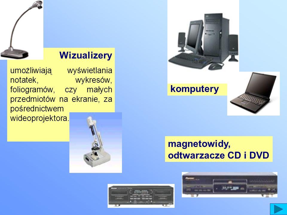 Wizualizery umożliwiają wyświetlania notatek, wykresów, foliogramów, czy małych przedmiotów na ekranie, za pośrednictwem wideoprojektora. komputery ma