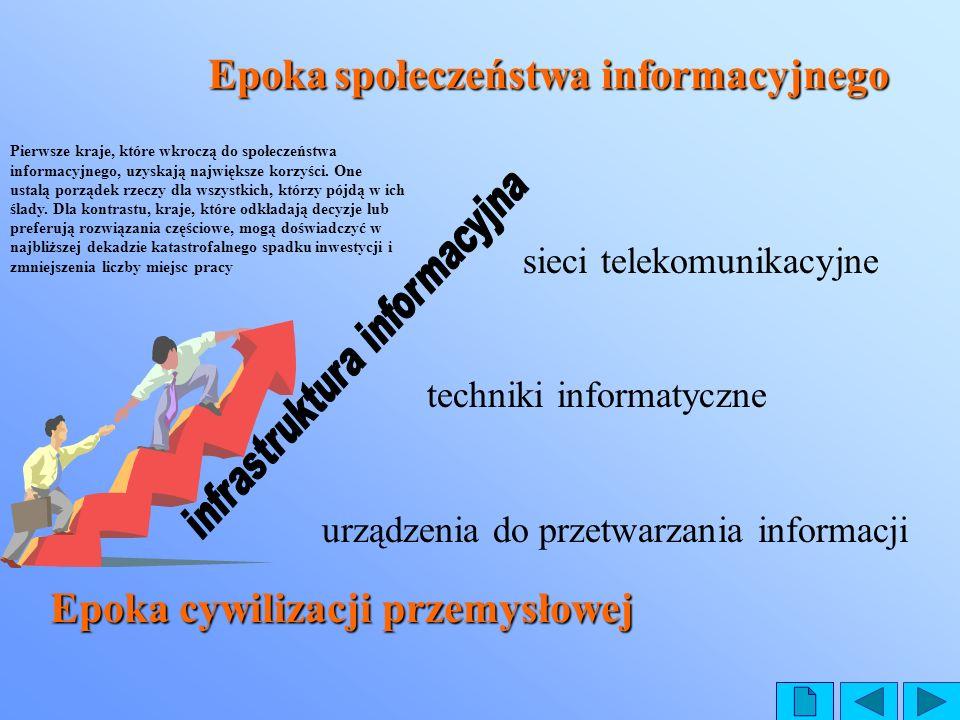 sieci telekomunikacyjne techniki informatyczne urządzenia do przetwarzania informacji Epoka cywilizacji przemysłowej Epokaspołeczeństwa informacyjnego