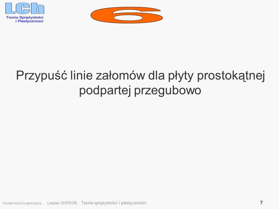 Przypuść linie załomów dla płyty prostokątnej podpartej przegubowo Politechnika Świętokrzyska, Leszek CHODOR Teoria sprężystości i plastyczności 7