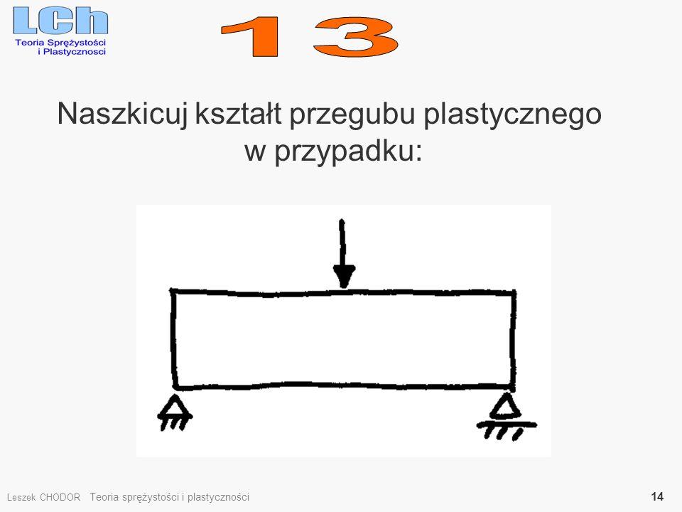 Naszkicuj kształt przegubu plastycznego w przypadku: Leszek CHODOR Teoria sprężystości i plastyczności 14