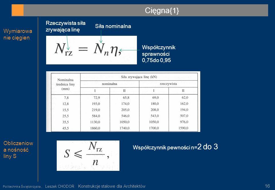 Cięgna {1} Wymiarowa nie cięgien Obliczeniow a nośność liny S Siła nominalna Rzeczywista siła zrywająca linę Współczynnik sprawności 0,75do 0,95 Współ