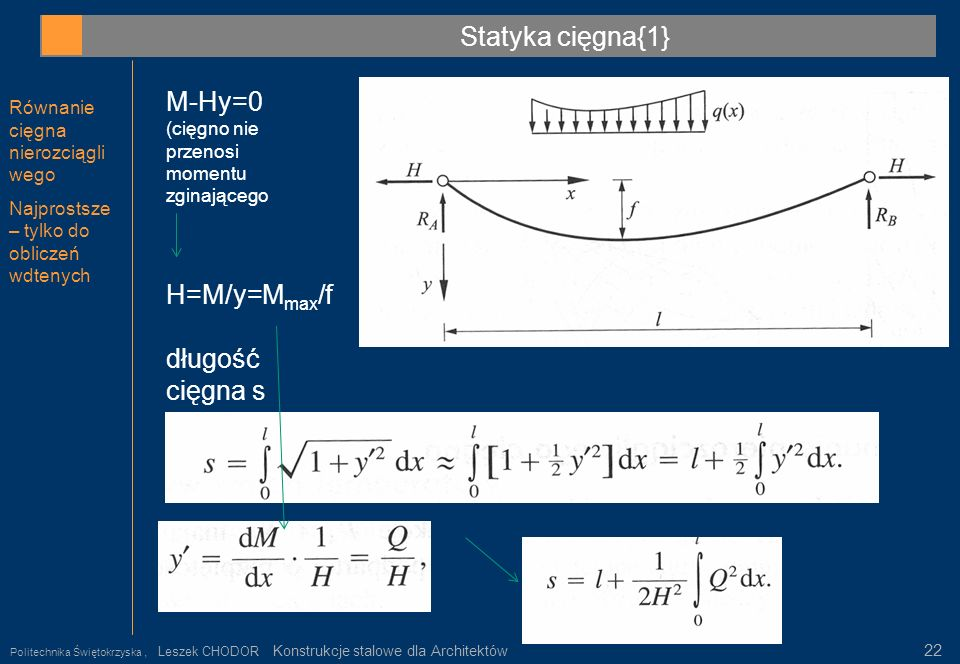 Statyka cięgna{1} M-Hy=0 (cięgno nie przenosi momentu zginającego H=M/y=M max /f długość cięgna s Równanie cięgna nierozciągli wego Najprostsze – tylk