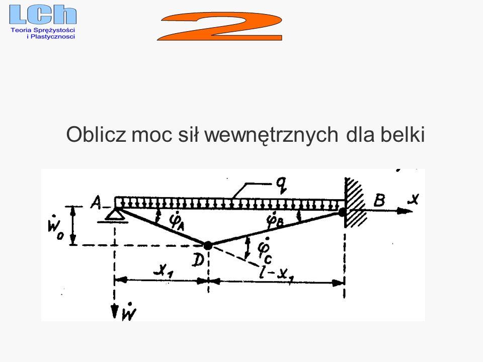 Wymień założenia teorii płyt