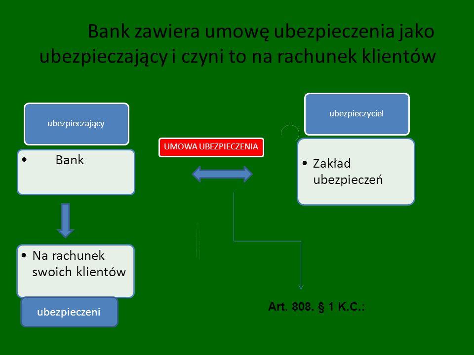 Bank zawiera umowę ubezpieczenia jako ubezpieczający i czyni to na rachunek klientów Bank ubezpieczający Zakład ubezpieczeń ubezpieczyciel Na rachunek