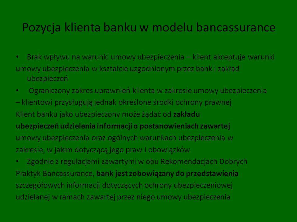 Pozycja klienta banku w modelu bancassurance Brak wpływu na warunki umowy ubezpieczenia – klient akceptuje warunki umowy ubezpieczenia w kształcie uzg