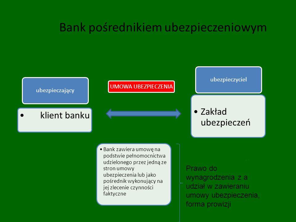 Bank pośrednikiem ubezpieczeniowym klient banku ubezpieczający Zakład ubezpieczeń ubezpieczyciel Bank zawiera umowę na podstwie pełnomocnictwa udzielo