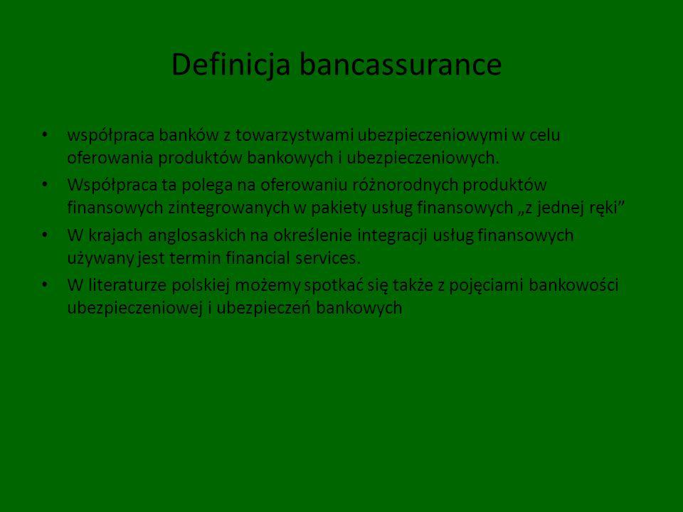 Definicja bancassurance K.Purvis- sprzedaż polis ubezpieczeniowych przez banki.