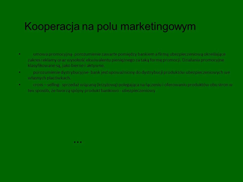 ... umowa promocyjną- porozumienie zawarte pomiędzy bankiem a firmą ubezpieczeniową określające zakres reklamy oraz wysokość ekwiwalentu pieniężnego z