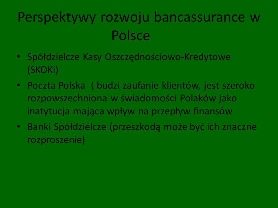 Perspektywy rozwoju bancassurance w Polsce Spółdzielcze Kasy Oszczędnościowo-Kredytowe (SKOKi) Poczta Polska ( budzi zaufanie klientów, jest szeroko r