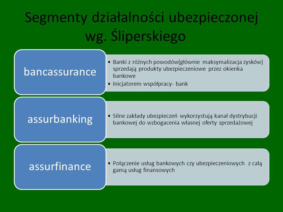 Przyczyny podejmowania współpracy bankowo- ubezpieczeniowej strategia powstała w wynku synergii popytowej- sytuacji w której popyt na jeden typ usługi finansowej rodzi chęć i potrzebę nabycia innych, często komplementarnych pakietów czy usług zmniejszenie pojedynczego ryzyka uzyskanie dodatkowych przychodów wspólny monitoring sytuacji finansowej klienta połączenie wysiłków promocyjnych wymagania klientów co do kompleksowego obsłużenia w jednej instytucji- allfinanz, popyt na nowe, zróżnicowane prodykty finansowe rozwój nowych dziedzin działania, szersza oferta usług poprawa pozycji konkurencyjnej mniejsza rotacja personelu, w związku z intensywnymi szkoleniami i motywacyjnymi schematami wynagradzania