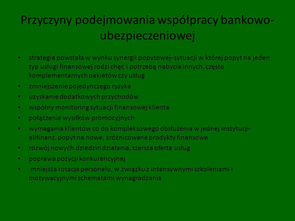 Przyczyny podejmowania współpracy bankowo- ubezpieczeniowej strategia powstała w wynku synergii popytowej- sytuacji w której popyt na jeden typ usługi