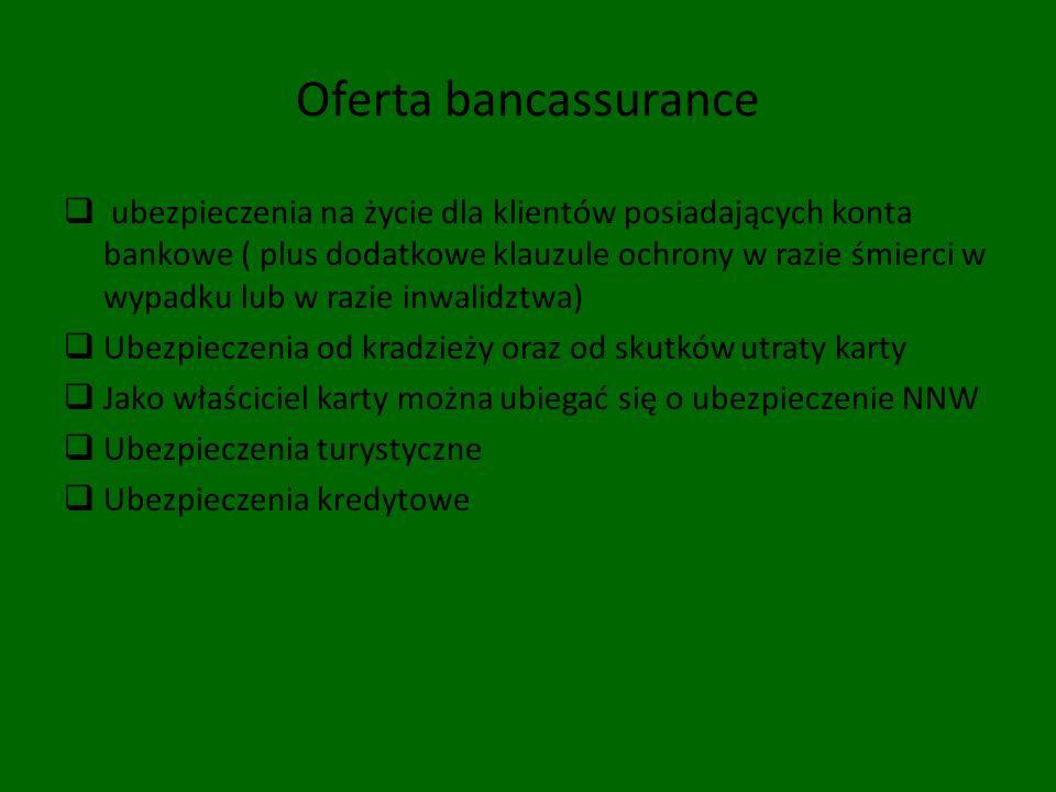 Oferta bancassurance ubezpieczenia na życie dla klientów posiadających konta bankowe ( plus dodatkowe klauzule ochrony w razie śmierci w wypadku lub w
