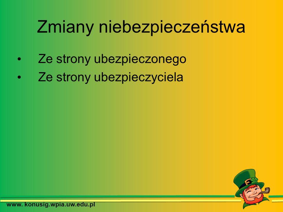www. konusig.wpia.uw.edu.pl Zmiany niebezpieczeństwa Ze strony ubezpieczonego Ze strony ubezpieczyciela