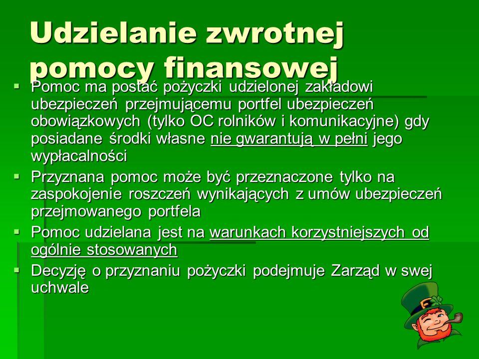 Udzielanie zwrotnej pomocy finansowej Pomoc ma postać pożyczki udzielonej zakładowi ubezpieczeń przejmującemu portfel ubezpieczeń obowiązkowych (tylko