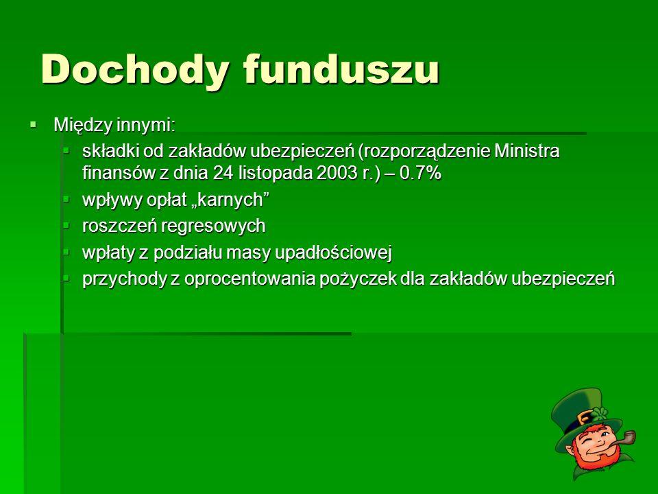 Dochody funduszu Między innymi: Między innymi: składki od zakładów ubezpieczeń (rozporządzenie Ministra finansów z dnia 24 listopada 2003 r.) – 0.7% s