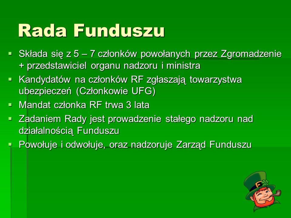 Rada Funduszu Składa się z 5 – 7 członków powołanych przez Zgromadzenie + przedstawiciel organu nadzoru i ministra Składa się z 5 – 7 członków powołan