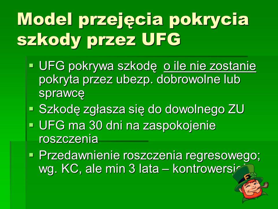 Model przejęcia pokrycia szkody przez UFG UFG pokrywa szkodę o ile nie zostanie pokryta przez ubezp. dobrowolne lub sprawcę UFG pokrywa szkodę o ile n