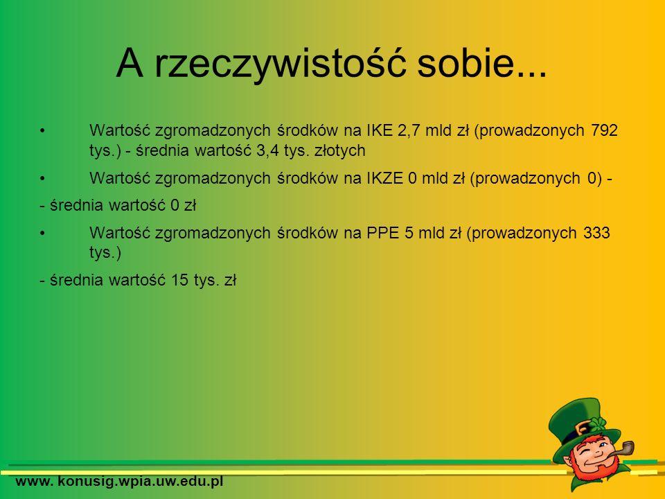 www. konusig.wpia.uw.edu.pl A rzeczywistość sobie... Wartość zgromadzonych środków na IKE 2,7 mld zł (prowadzonych 792 tys.) - średnia wartość 3,4 tys