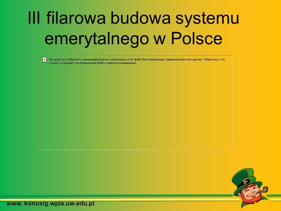 III filarowa budowa systemu emerytalnego w Polsce www. konusig.wpia.uw.edu.pl