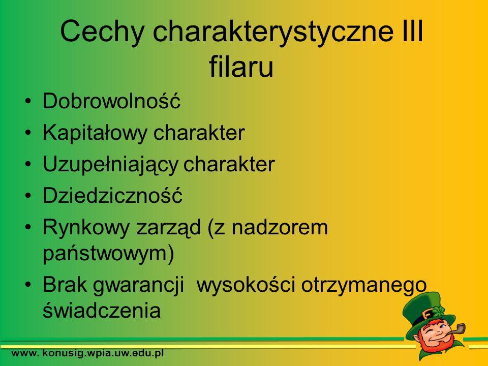 Cechy charakterystyczne III filaru www. konusig.wpia.uw.edu.pl Dobrowolność Kapitałowy charakter Uzupełniający charakter Dziedziczność Rynkowy zarząd