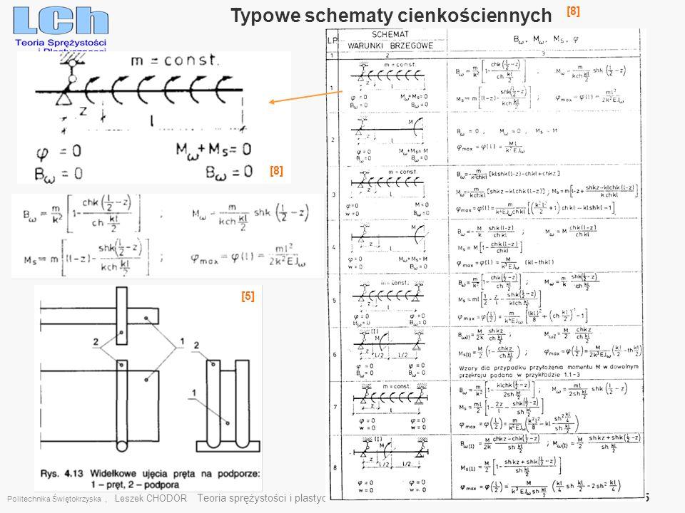 Politechnika Świętokrzyska, Leszek CHODOR Teoria sprężystości i plastyczności 15 Typowe schematy cienkościennych [5] [8]