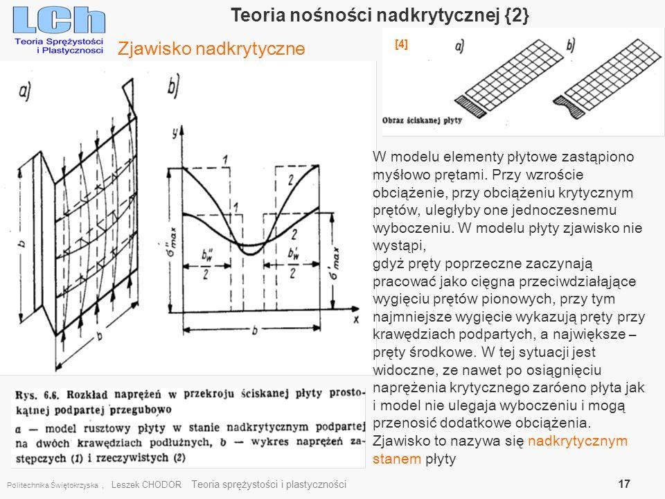 Politechnika Świętokrzyska, Leszek CHODOR Teoria sprężystości i plastyczności 17 Teoria nośności nadkrytycznej {2} Zjawisko nadkrytyczne [4] W modelu