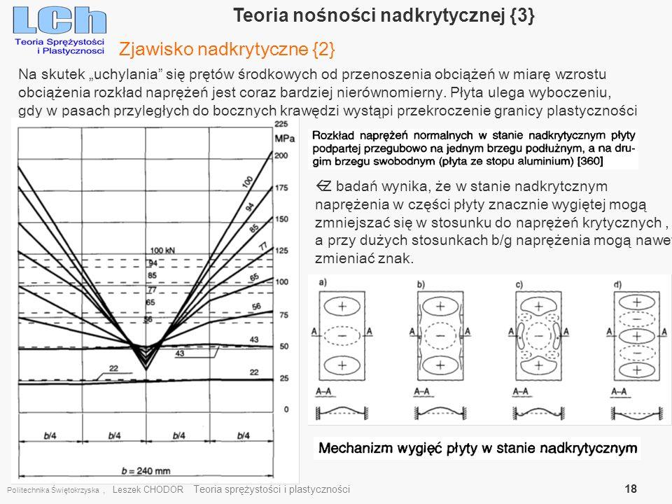 Politechnika Świętokrzyska, Leszek CHODOR Teoria sprężystości i plastyczności 18 Teoria nośności nadkrytycznej {3} Zjawisko nadkrytyczne {2} Na skutek