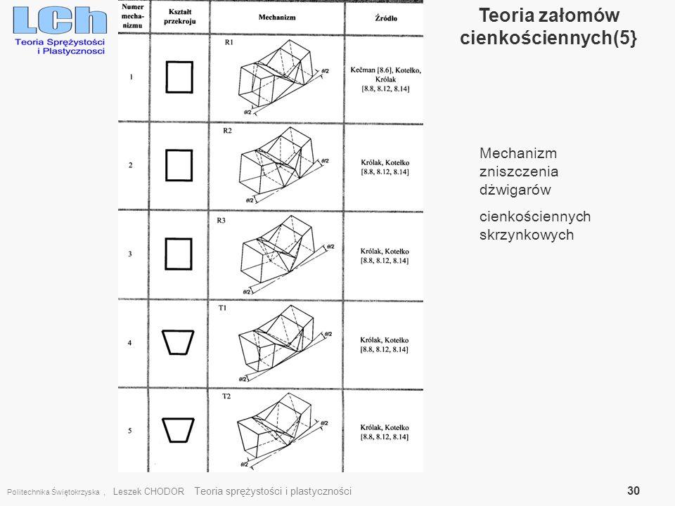 Politechnika Świętokrzyska, Leszek CHODOR Teoria sprężystości i plastyczności 30 Teoria załomów cienkościennych(5} Mechanizm zniszczenia dżwigarów cie
