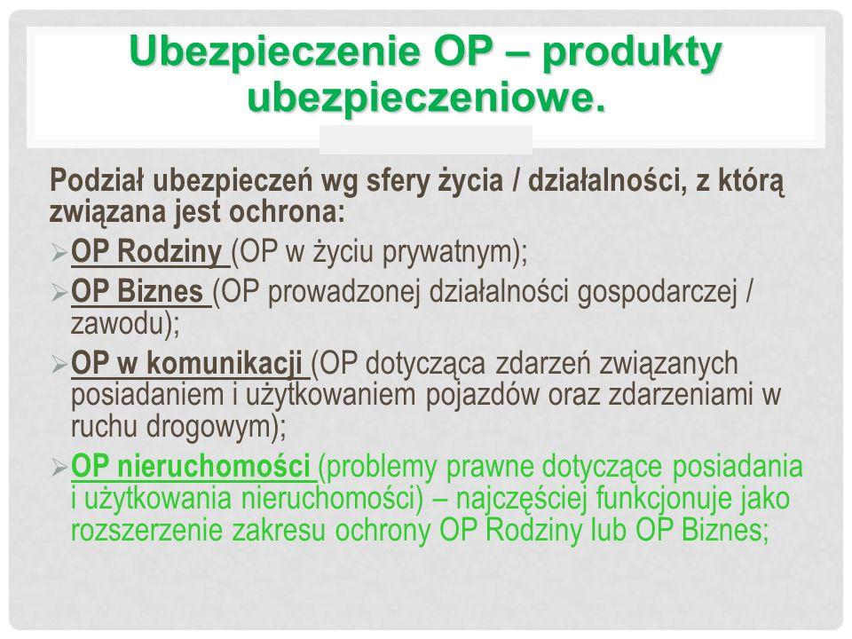 Podział ubezpieczeń wg sfery życia / działalności, z którą związana jest ochrona: OP Rodziny (OP w życiu prywatnym); OP Biznes (OP prowadzonej działal