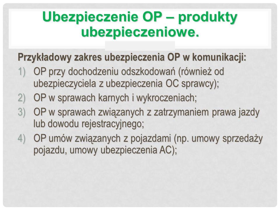 Przykładowy zakres ubezpieczenia OP w komunikacji: 1)OP przy dochodzeniu odszkodowań (również od ubezpieczyciela z ubezpieczenia OC sprawcy); 2)OP w s