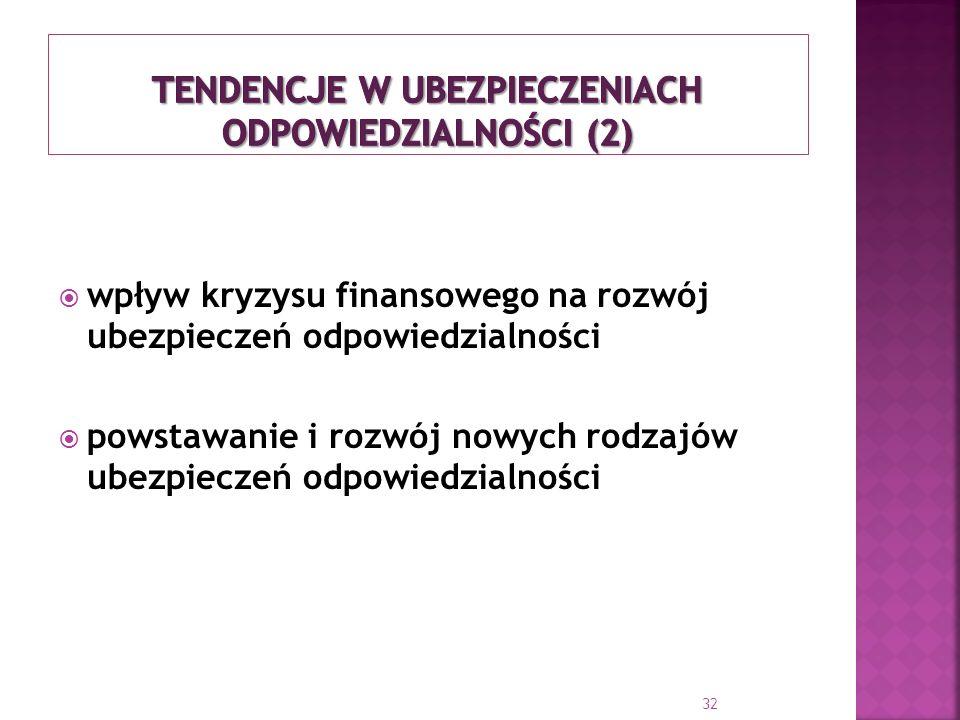 wpływ kryzysu finansowego na rozwój ubezpieczeń odpowiedzialności powstawanie i rozwój nowych rodzajów ubezpieczeń odpowiedzialności 32