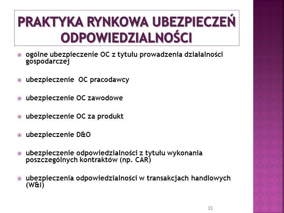 ogólne ubezpieczenie OC z tytułu prowadzenia działalności gospodarczej ubezpieczenie OC pracodawcy ubezpieczenie OC zawodowe ubezpieczenie OC za produ