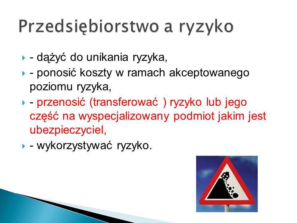 - dążyć do unikania ryzyka, - ponosić koszty w ramach akceptowanego poziomu ryzyka, - przenosić (transferować ) ryzyko lub jego część na wyspecjalizow