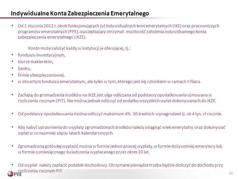 Indywidualne Konta Zabezpieczenia Emerytalnego Od 1 stycznia 2012 r. obok funkcjonujących już indywidualnych kont emerytalnych (IKE) oraz pracowniczyc