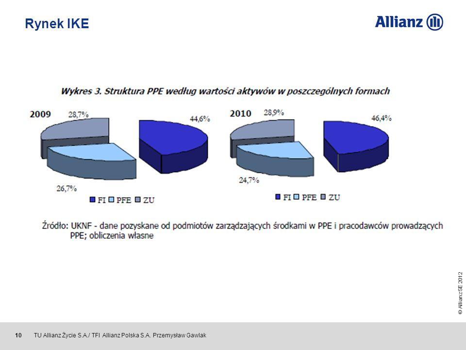 © Allianz SE 2012 TU Allianz Życie S.A./ TFI Allianz Polska S.A. Przemysław Gawlak 10 Rynek IKE