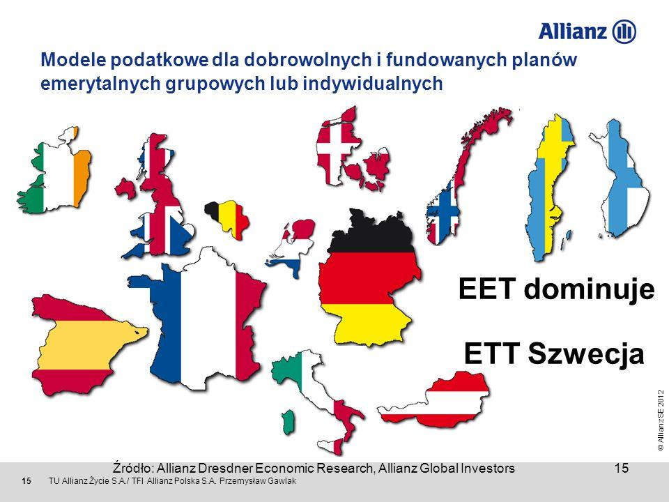 © Allianz SE 2012 TU Allianz Życie S.A./ TFI Allianz Polska S.A. Przemysław Gawlak 15 Modele podatkowe dla dobrowolnych i fundowanych planów emerytaln