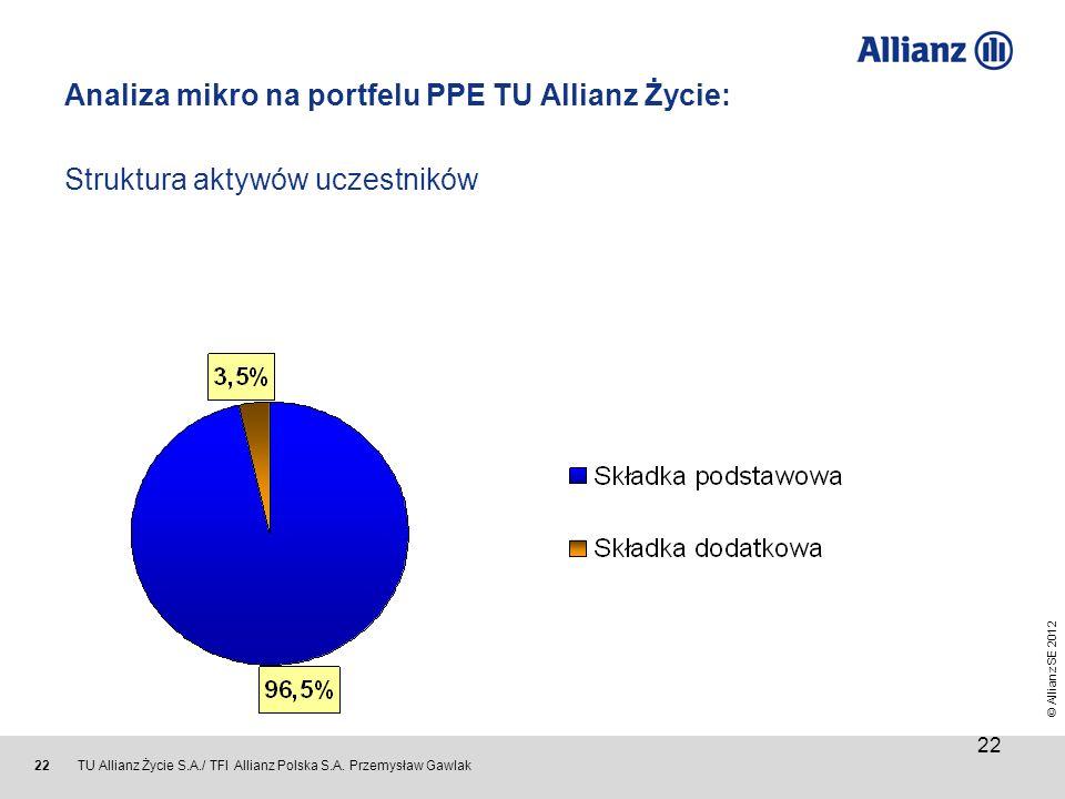 © Allianz SE 2012 TU Allianz Życie S.A./ TFI Allianz Polska S.A. Przemysław Gawlak 22 Analiza mikro na portfelu PPE TU Allianz Życie: Struktura aktywó