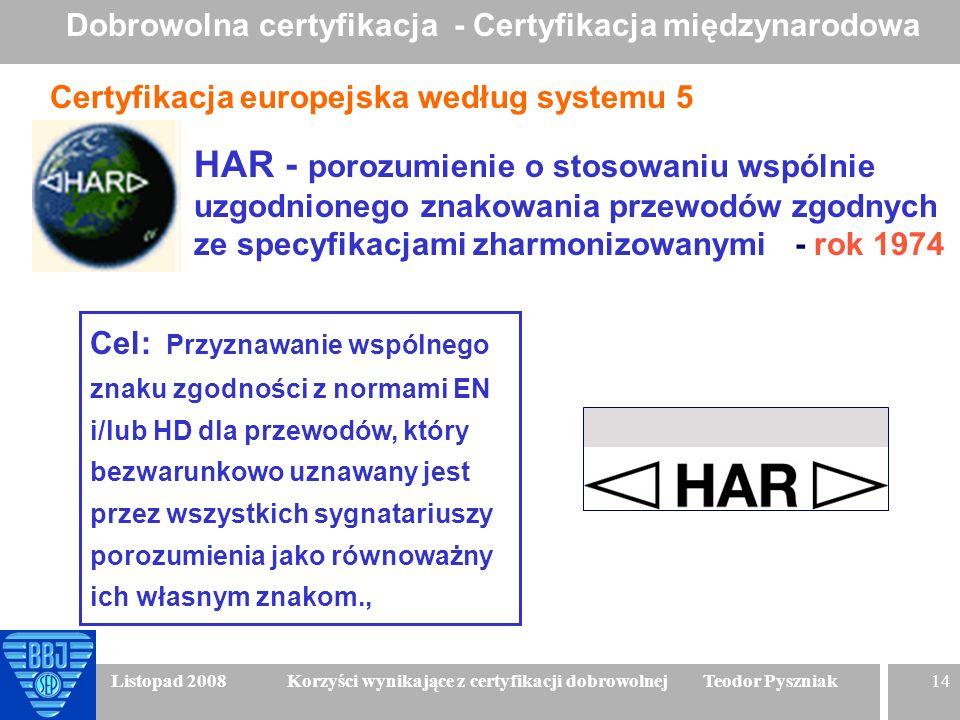 14 Listopad 2008 Korzyści wynikające z certyfikacji dobrowolnej Teodor Pyszniak 1995 Certyfikacja europejska według systemu 5 HAR - porozumienie o sto