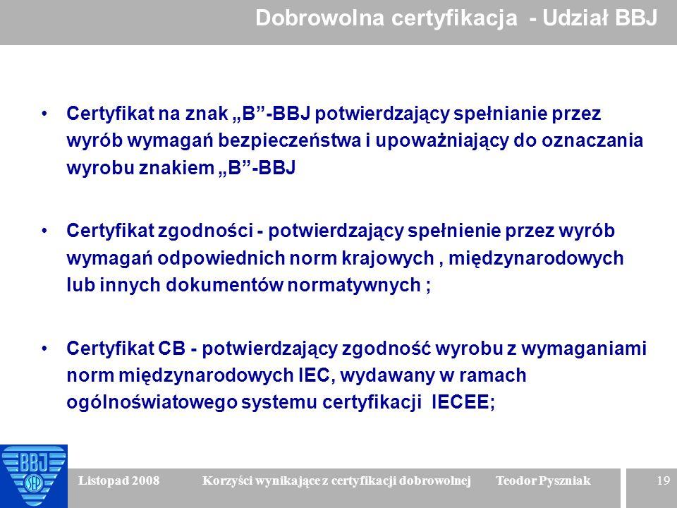19 Listopad 2008 Korzyści wynikające z certyfikacji dobrowolnej Teodor Pyszniak Certyfikat na znak B-BBJ potwierdzający spełnianie przez wyrób wymagań